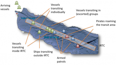 Transit Scheme in the Gulf of Aden